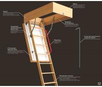 Чердачная лестница DOCKE LUX 70х120х300 см