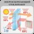ТОП (теплоотражающее покрытие) +2 000.00 р.